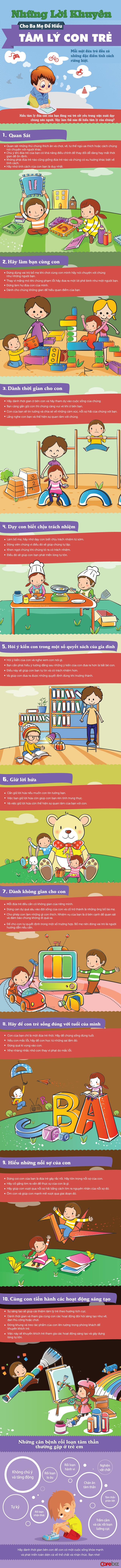 infographic-10-buoc-don-gian-de-hieu-tam-ly-con-cai
