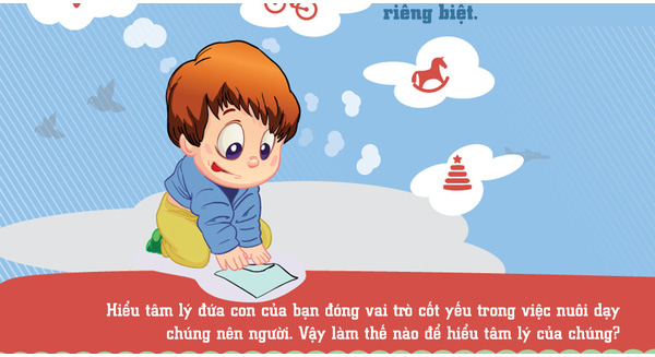 loi-khuyen-hieu-tam-ly-con-tre-1455160300187-crop-1455162292815