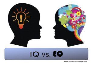 CON NGƯỜI VÀ 9 CHỈ SỐ CẦN BIẾT (IQ, EQ, CQ, AQ .) – VMIT – Sinh Trắc Dấu Vân Tay